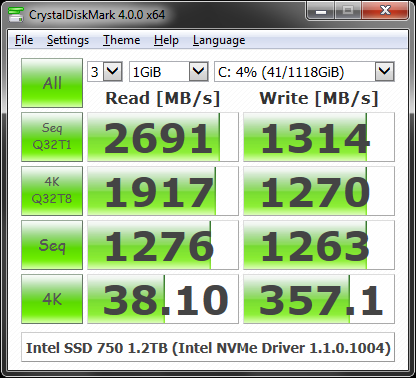 CrystalDiskMark 5.2.1 免安裝中文版 – 硬碟讀取寫入效能檢測