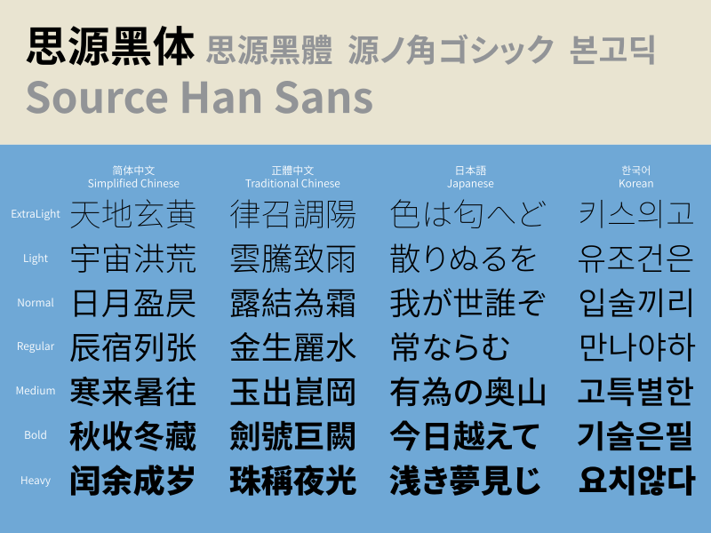 SourceHanSans