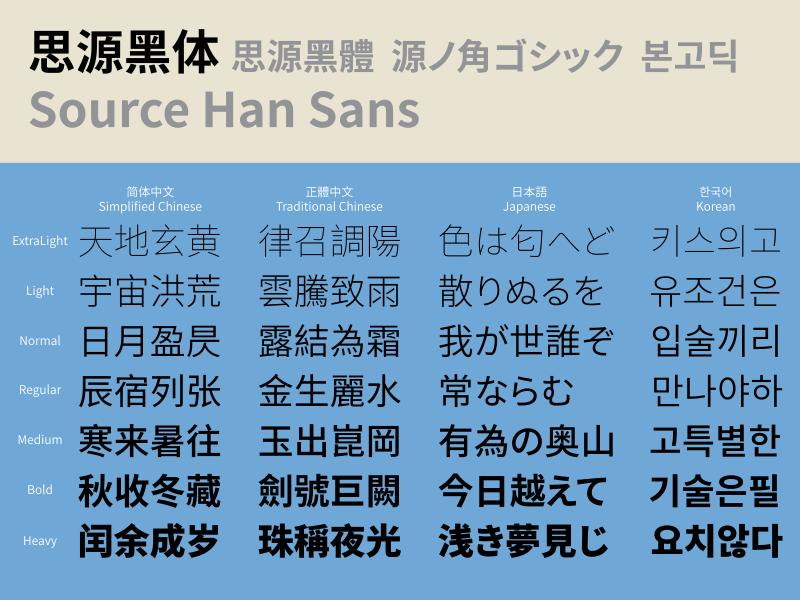 思源黑體 Noto Sans CJK TC – 免費開源字型下載