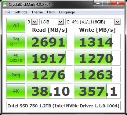CrystalDiskMark 8.0.1 免安裝中文版 – 硬碟讀取寫入效能檢測